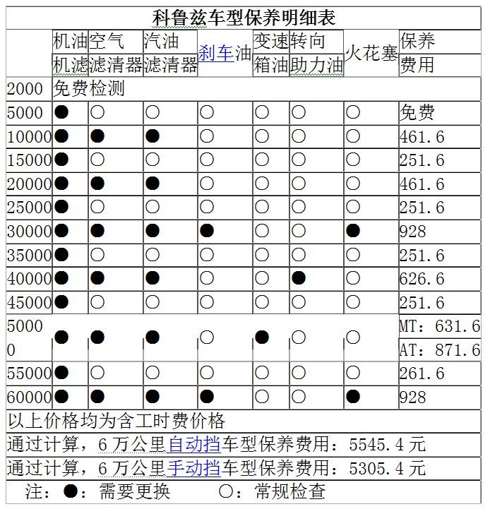 科鲁兹1.6自动挡变速箱电路图